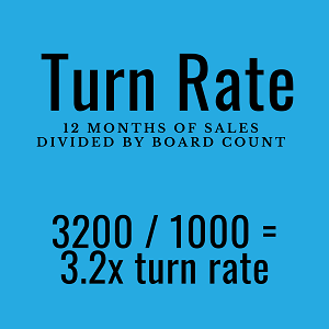 Turn-Rate-Small